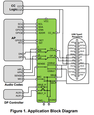 3.5mm插孔耳机将被淘汰,USB-CTM应运而生