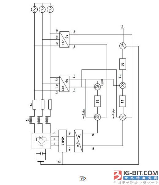附图3是网测逆变控制示意图。