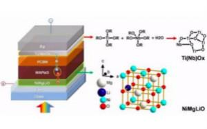 日本科学家研发出新型钙钛矿太阳能电池 效率从3.8%提升至23.3%