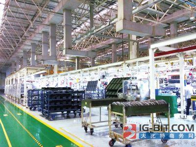装备制造业在智能制造背景下进行产业升级