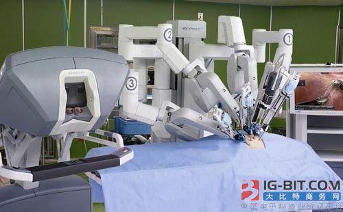 这15个医疗机器人 可能会让医生失业