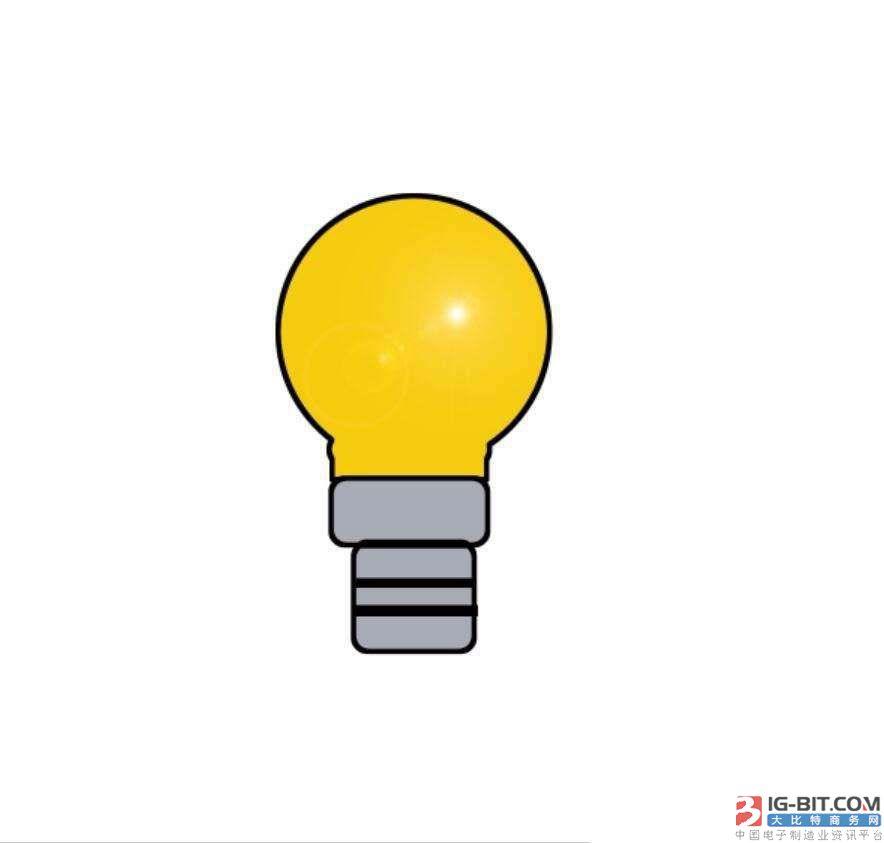 LED光电