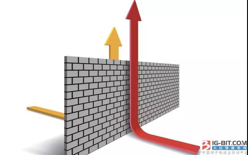关税贸易壁垒升级 中国家电加速全球建厂应对危局!