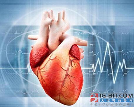 基于超声图像3D打印技术在心脏疾病诊疗中的澳门皇冠赌场线上娱乐现状及进展