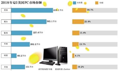 微软Surface示好中国 背后遭谷歌威胁?
