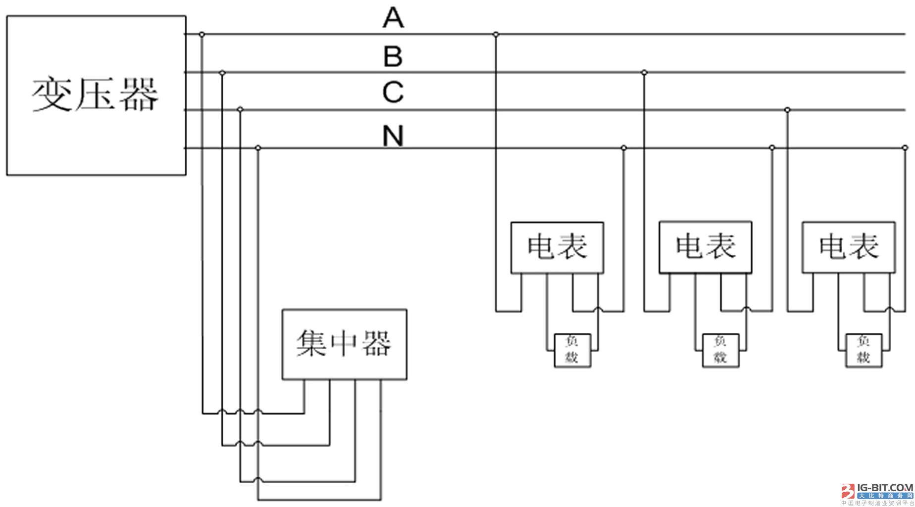 【仪表专利】电能表零火线反接自动识别电路