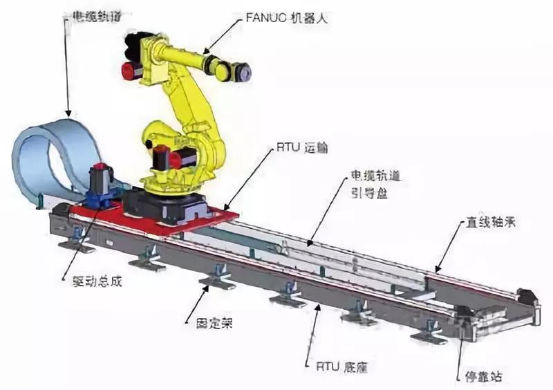 浅析工业机器人控制技术与精密减速器技术
