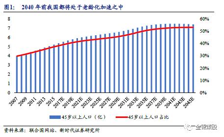 这200亿蓝海市场,将诞生「中国罗氏」