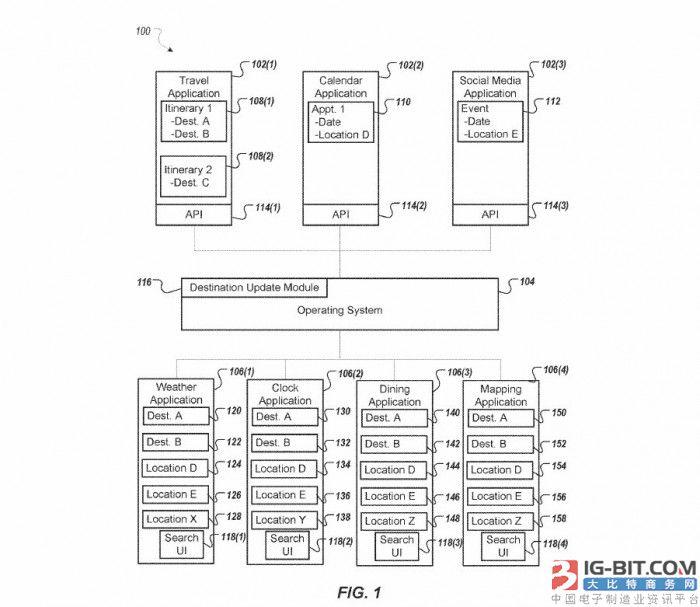 新专利暗示苹果将可能在地图应用中引进智能系统