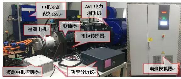 电动汽车用驱动电机系统台架试验研究