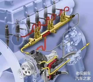 柴油机电控燃油喷射系统技术解析