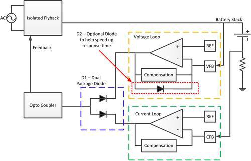 单个电源如何控制多个环路