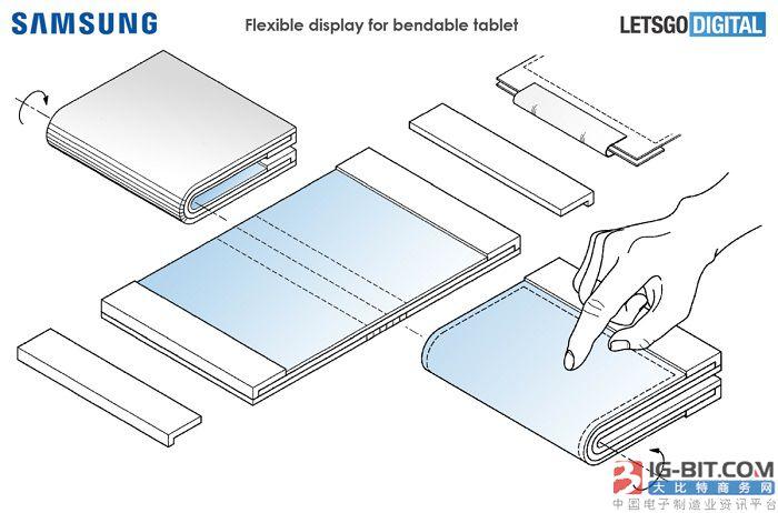 三星折叠屏平板专利曝光 可向内或向外翻折