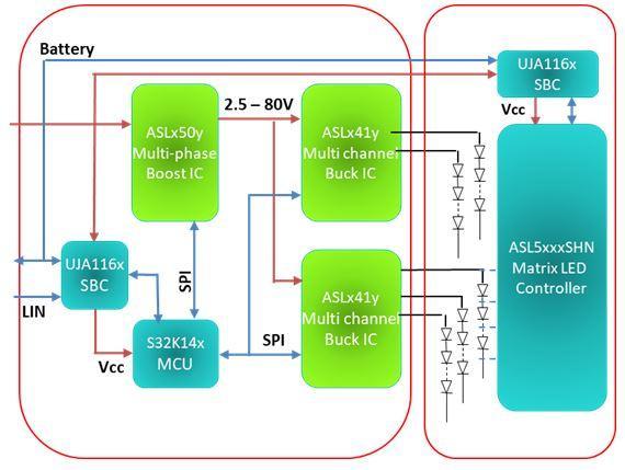 大联大品佳集团力推NXP全新矩阵式头灯解决方案