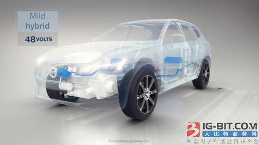 电气化成电动汽车技术发展新趋势