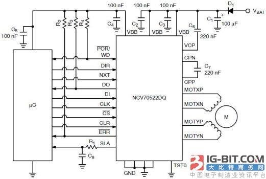 汽车自适应前照灯系统(AFS)的电机控制和诊断