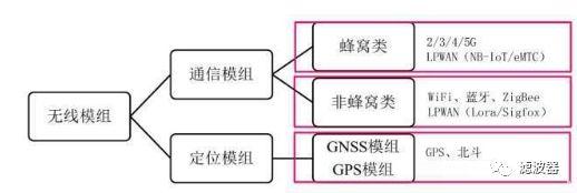 全球5G产业链布局与供应商分析
