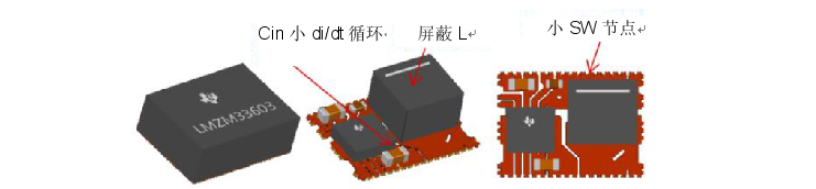 用于实验室仪器的功率模块