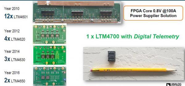 LTM4700