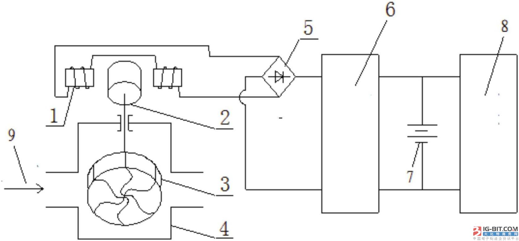 【仪表专利】一种智能水表的供电装置