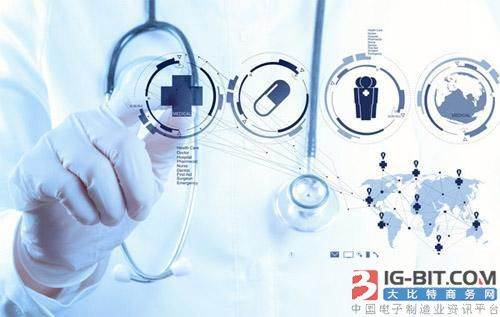 我国医疗器械管理存在的问题及对策