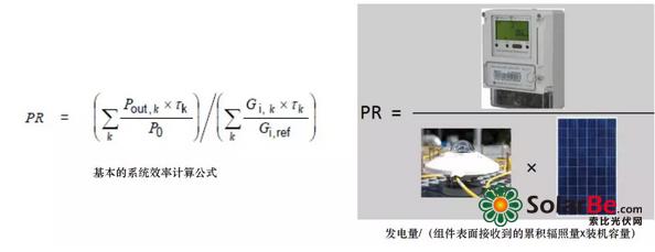 "PR(系统效率)面面观,是谁""动""了发电量"
