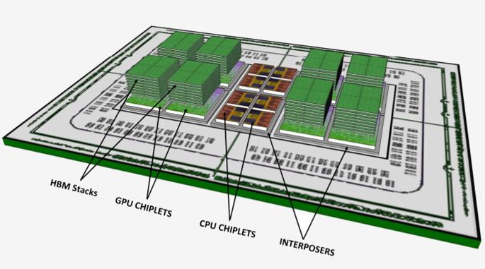 模块化小芯片是未来趋势?AMD 英特尔这么说