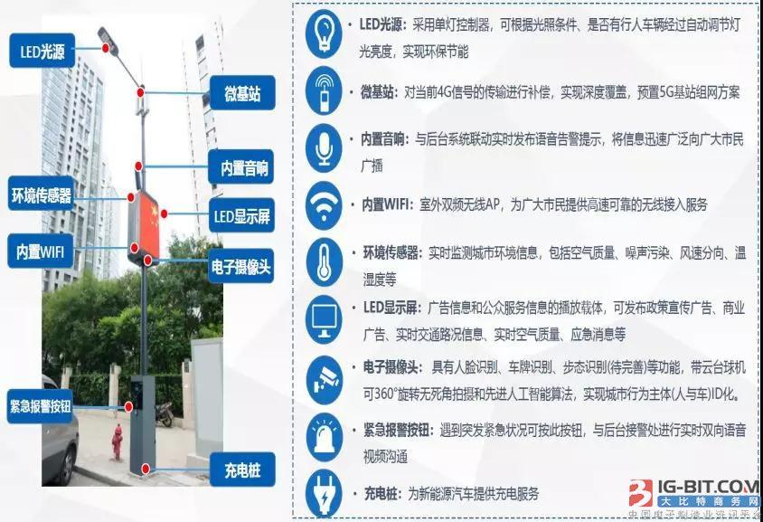 英飞凌推新LED驱动器 可灵活诊断LED故障经济高效组合尾灯功能