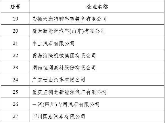 27家车企新能源产品申报被叫停