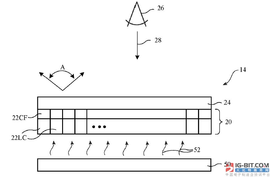 苹果获Micro LED显示器新专利,又是什么黑科技?