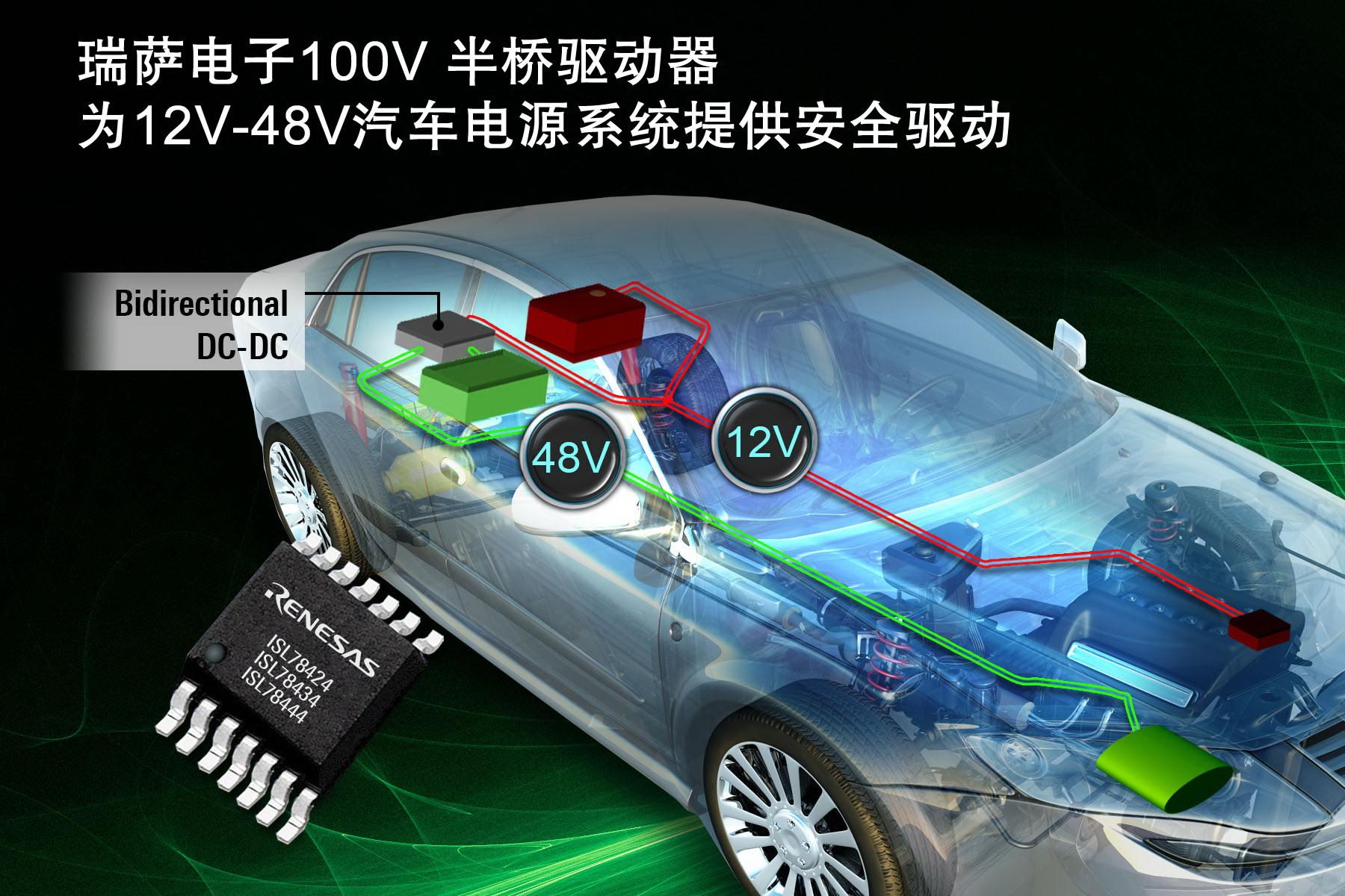 瑞萨电子100V半桥驱动器为12V - 48V汽车混合动力系统的双向电源控制器MOSFET提供安全驱动