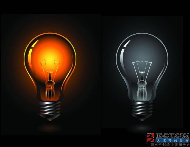 园艺照明新标准:LED测量/测试推荐方法