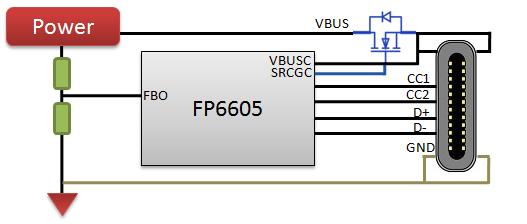 天钰 FP66xx全系列快充协议芯片-快充应用需求的最佳方案选择