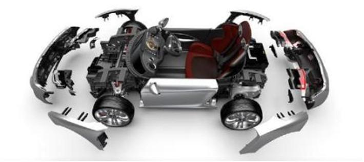 浅谈电动汽车锂电池解决方案