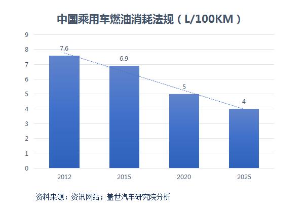 汽车电气化驱动涡轮增压渗透率继续攀升 电动增压等技术引发行业关注