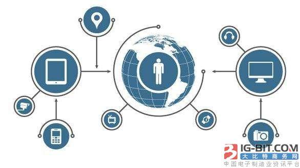 工信部:5905-5925MHz频段专用于车联网