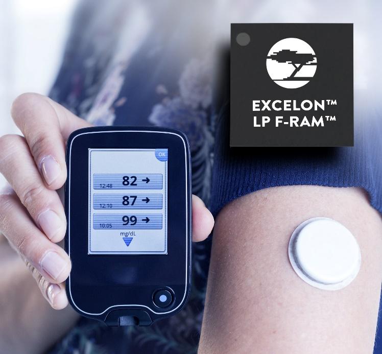 赛普拉斯推出超低功耗数据记录解决方案,用于便携式医疗设备、可穿戴与物联网设备