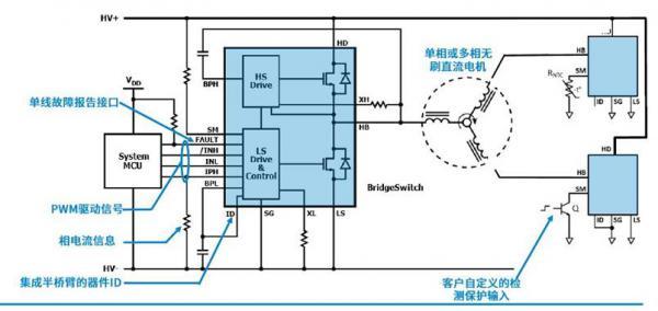 这样无需微处理器及相关外围电路在电机绕组开路或短路情况下提供整个
