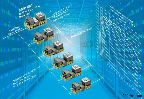 Flex电源模块面向新兴直接转换市场发布业界领先的隔离式DC-DC转换器