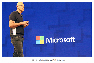 微软宣布收购FSLogix
