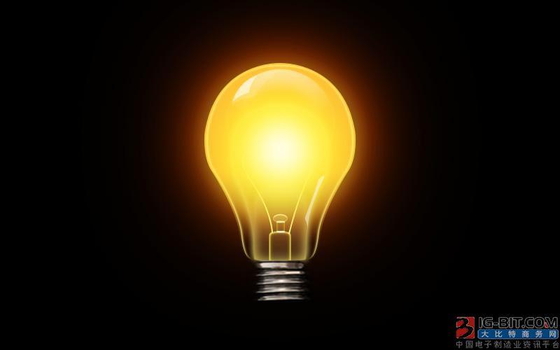LED头灯