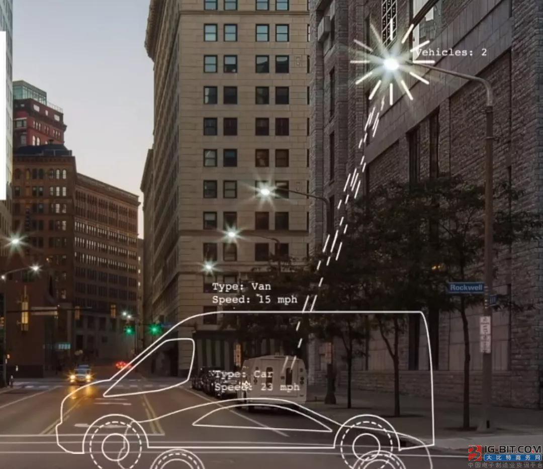 14000盏LED路灯如何将圣地亚哥变成美国最智能的城市