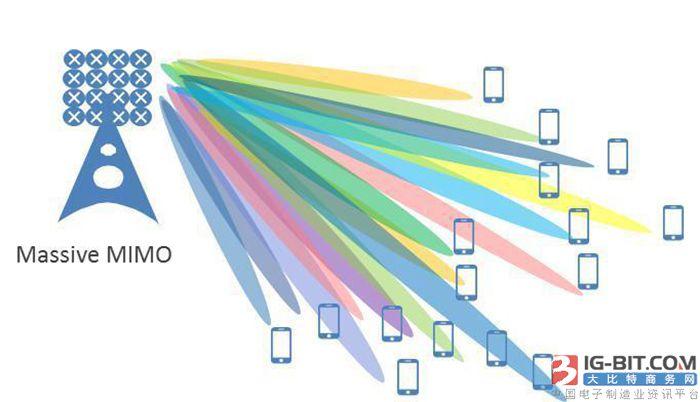 5G时延不到1毫秒?还将取代Wi-Fi?不存在的