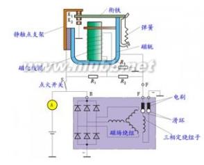 一文读懂汽车电子发电机电压调节器原理