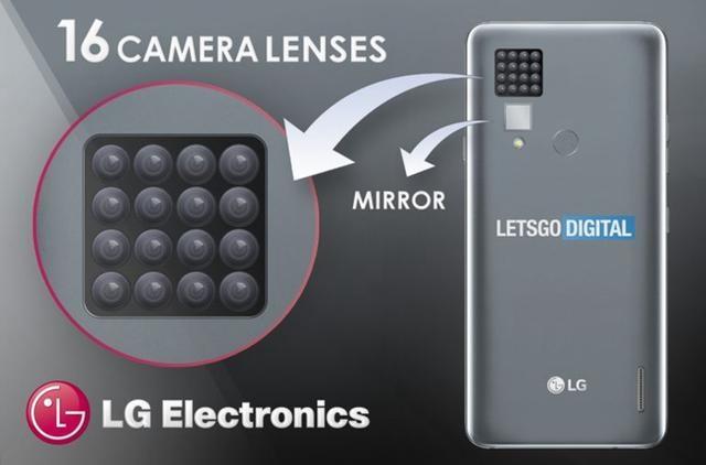 大事件!LG申请16个后置摄像头专利