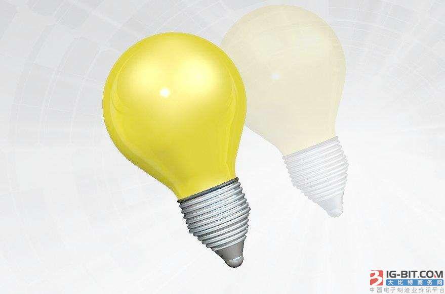 欧盟修改禁钨卤素灯相关草案,这一领域被豁免