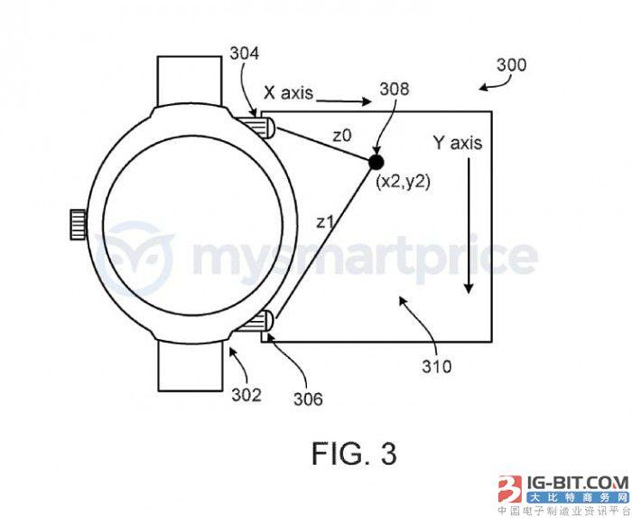 谷歌为使用皮肤作为触摸板的智能手表申请专利