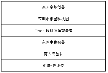 维科杯・OFweek 2018中国科技产业园区年度评选最终获奖名单揭晓