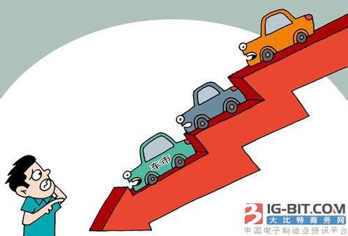 乘用车市场持续低迷 车企引投资自救或成趋势