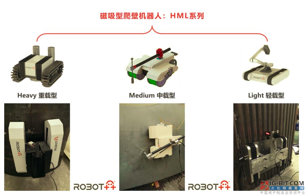高空作业机器人研发商史河科技完成2000万元Pre-A轮融资